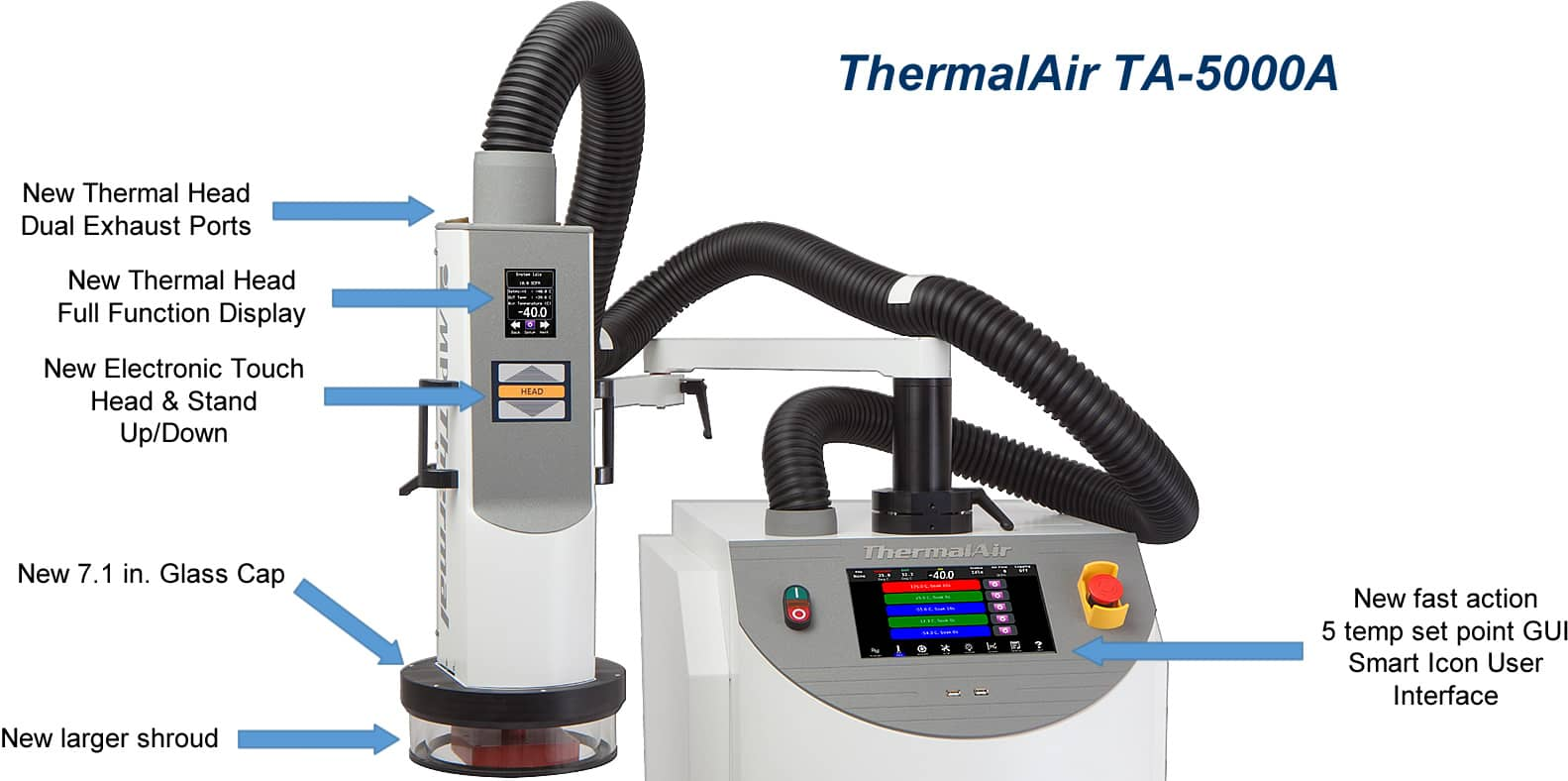 Thermal Stream Features